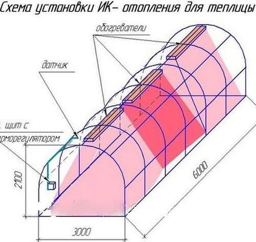 shema-ustanovki-ik-otopleniya-v-teplice1